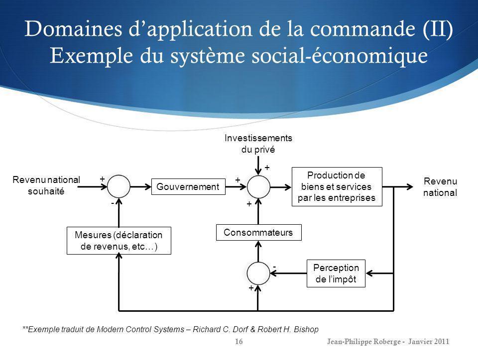 Domaines dapplication de la commande (II) Exemple du système social-économique 16 Gouvernement Revenu national souhaité Production de biens et service