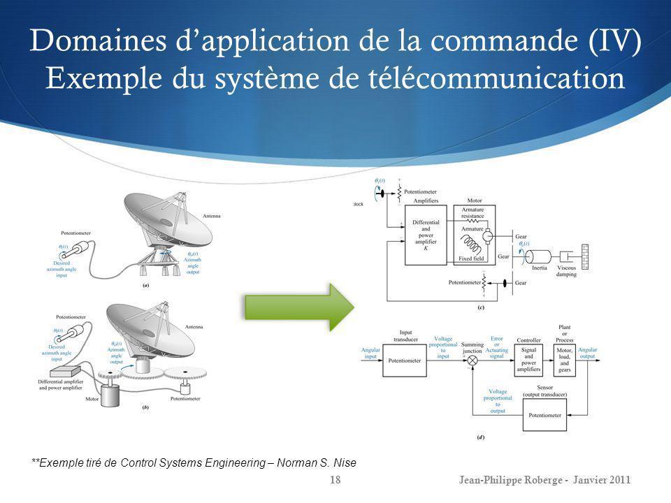 Domaines dapplication de la commande (IV) Exemple du système de télécommunication 18 **Exemple tiré de Control Systems Engineering – Norman S. Nise Je