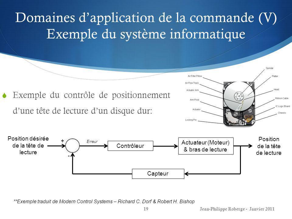 Domaines dapplication de la commande (V) Exemple du système informatique 19 **Exemple traduit de Modern Control Systems – Richard C. Dorf & Robert H.