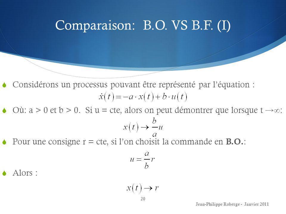 Comparaison: B.O. VS B.F. (I) 20 Jean-Philippe Roberge - Janvier 2011 Considérons un processus pouvant être représenté par léquation : Où: a > 0 et b