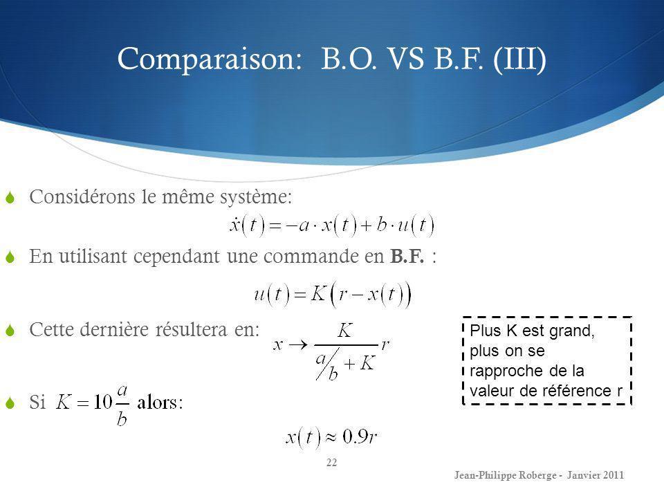 Comparaison: B.O. VS B.F. (III) 22 Jean-Philippe Roberge - Janvier 2011 Considérons le même système: En utilisant cependant une commande en B.F. : Cet