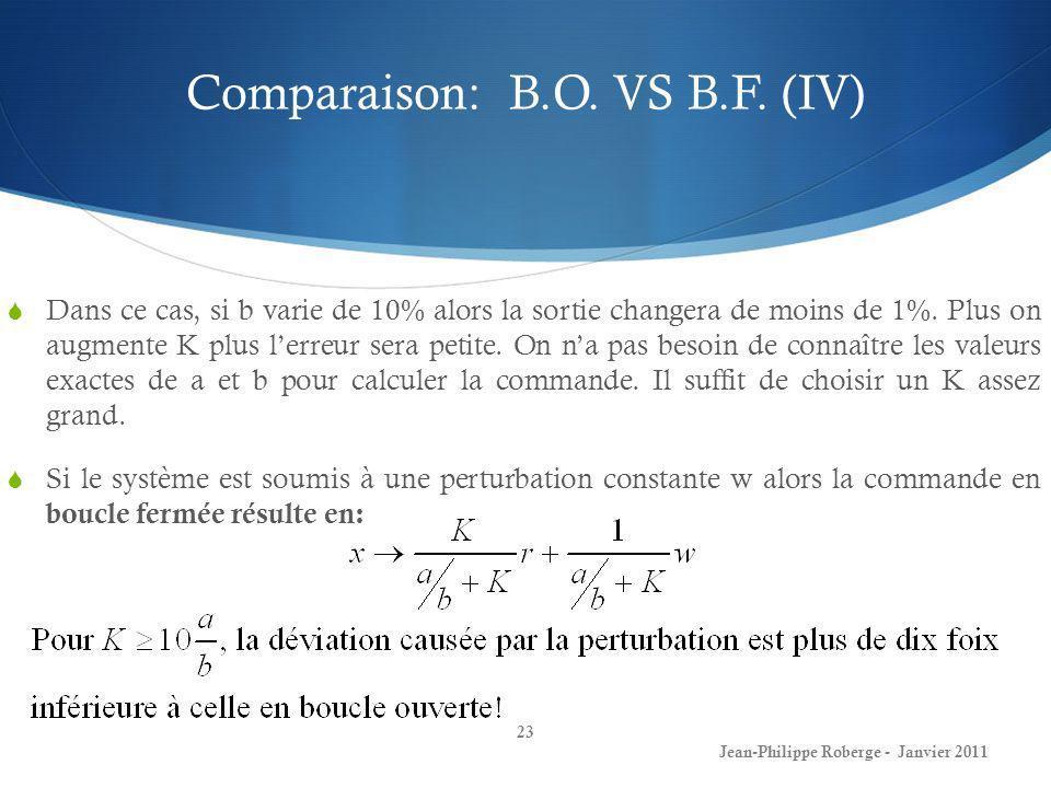Comparaison: B.O. VS B.F. (IV) 23 Jean-Philippe Roberge - Janvier 2011 Dans ce cas, si b varie de 10% alors la sortie changera de moins de 1%. Plus on