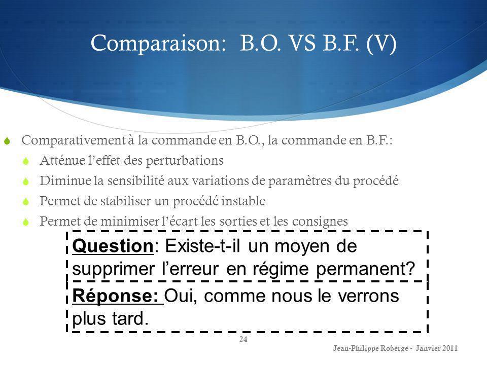Comparaison: B.O. VS B.F. (V) 24 Jean-Philippe Roberge - Janvier 2011 Question: Existe-t-il un moyen de supprimer lerreur en régime permanent? Compara
