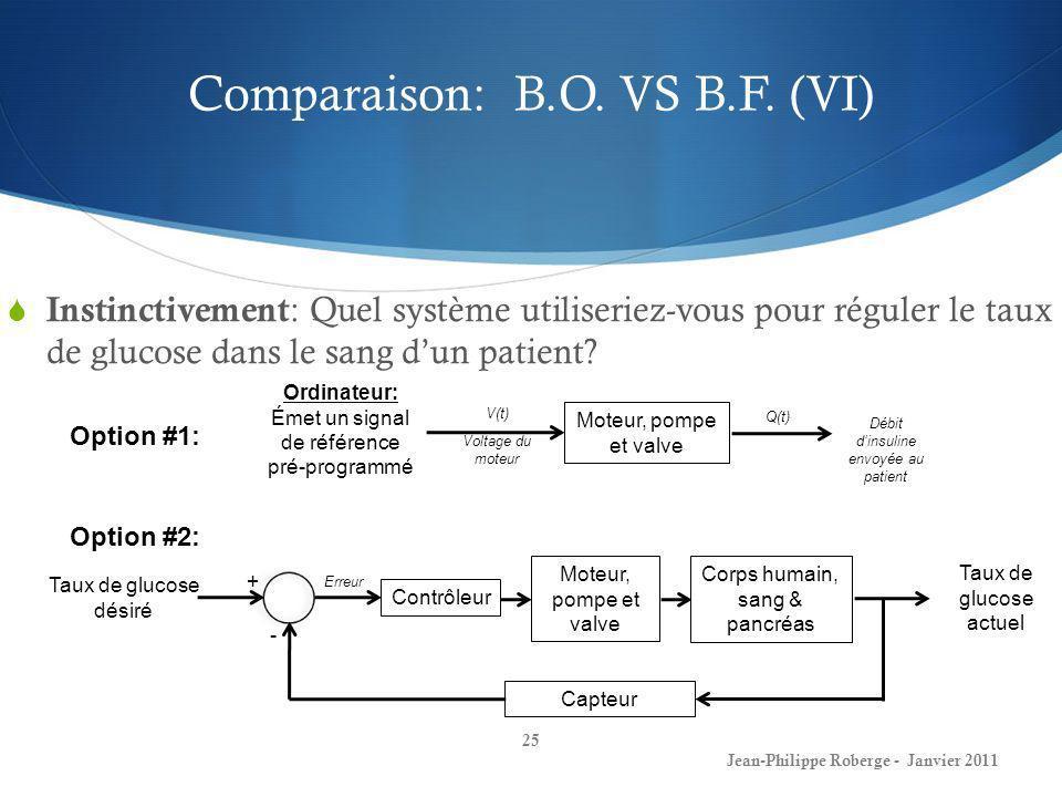 Comparaison: B.O. VS B.F. (VI) 25 Jean-Philippe Roberge - Janvier 2011 Instinctivement : Quel système utiliseriez-vous pour réguler le taux de glucose