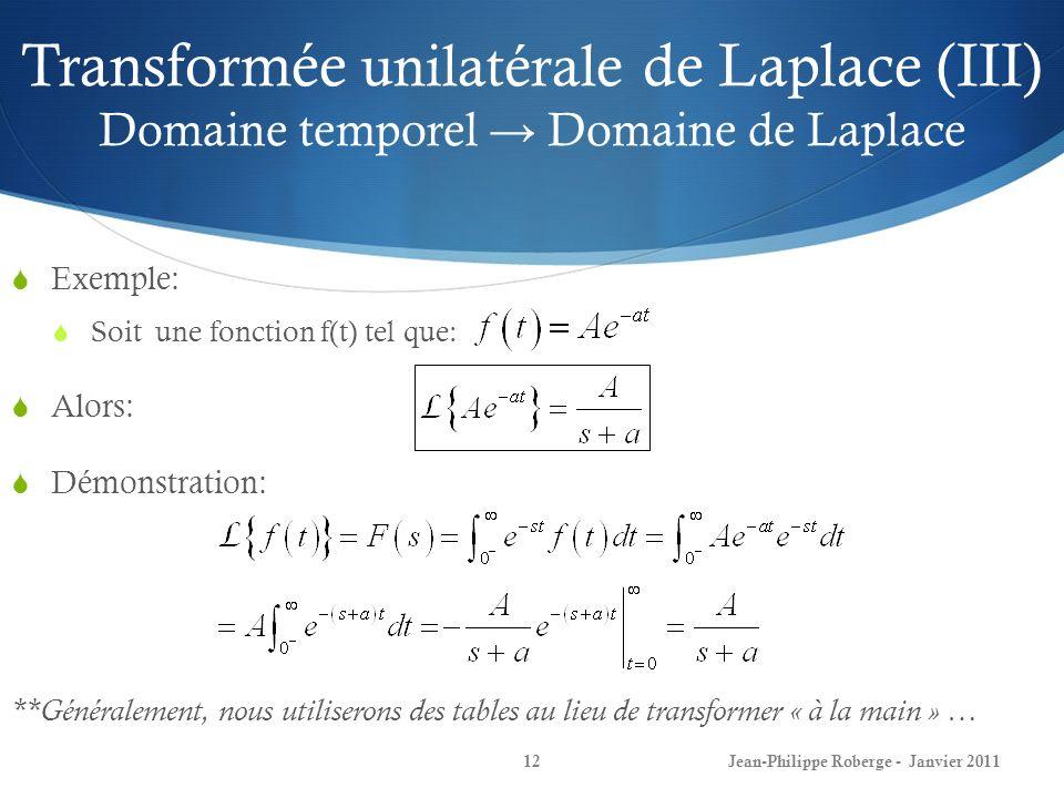 Transformée unilatérale de Laplace (III) Domaine temporel Domaine de Laplace 12 Exemple: Soit une fonction f(t) tel que: Alors: Démonstration: **Génér