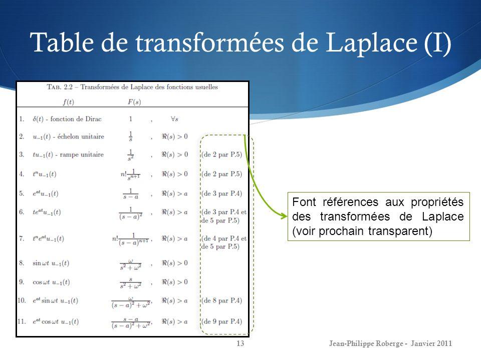 Table de transformées de Laplace (I) 13Jean-Philippe Roberge - Janvier 2011 Font références aux propriétés des transformées de Laplace (voir prochain