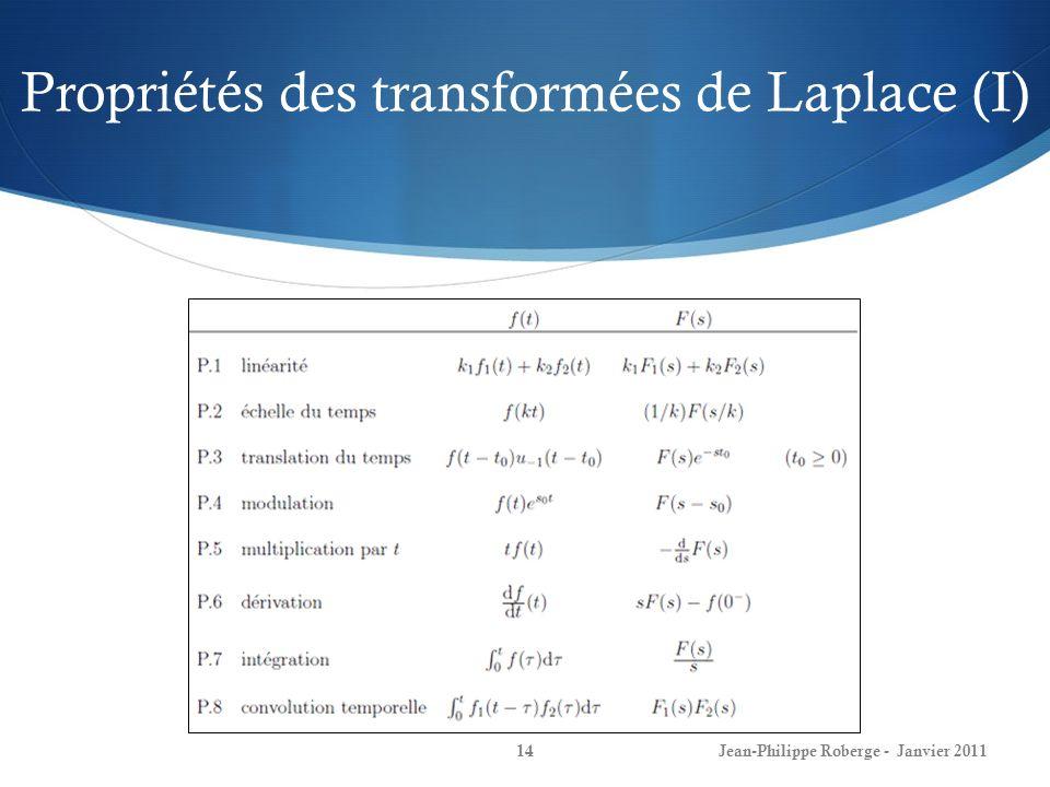Propriétés des transformées de Laplace (I) 14Jean-Philippe Roberge - Janvier 2011