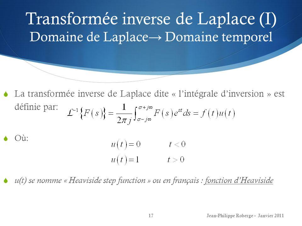 Transformée inverse de Laplace (I) Domaine de Laplace Domaine temporel 17 La transformée inverse de Laplace dite « lintégrale dinversion » est définie
