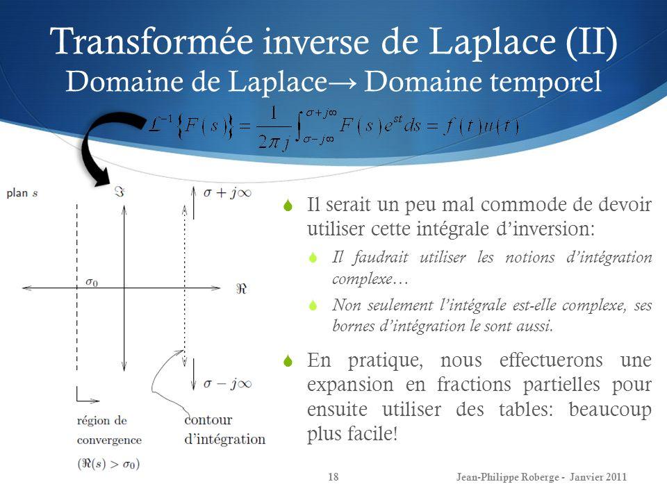 Transformée inverse de Laplace (II) Domaine de Laplace Domaine temporel 18Jean-Philippe Roberge - Janvier 2011 Il serait un peu mal commode de devoir