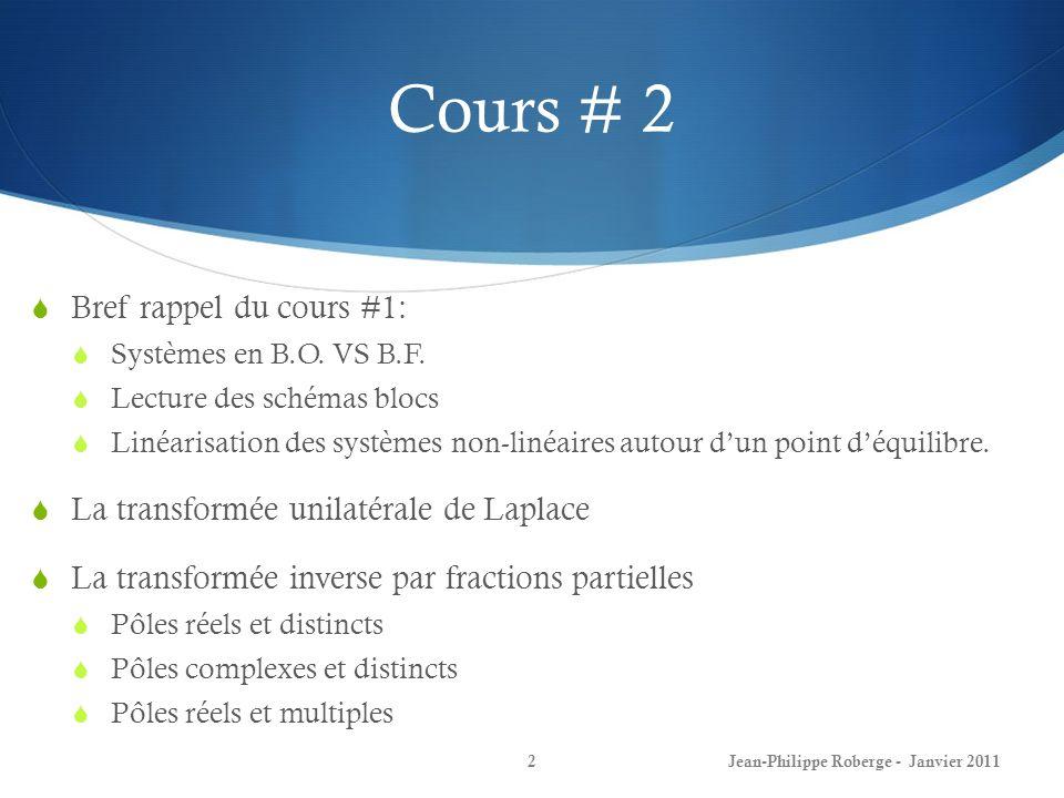 Prochain cours 53Jean-Philippe Roberge - Janvier 2011 Retour assez exhaustif sur le cours #2 Exercices (que vous navez pas dans les notes + exercices tirés des examens pour lesquels vous navez pas de solutionnaire) Réponse en fréquence