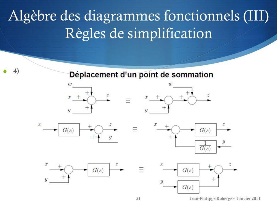 Algèbre des diagrammes fonctionnels (III) Règles de simplification 31 4) Jean-Philippe Roberge - Janvier 2011