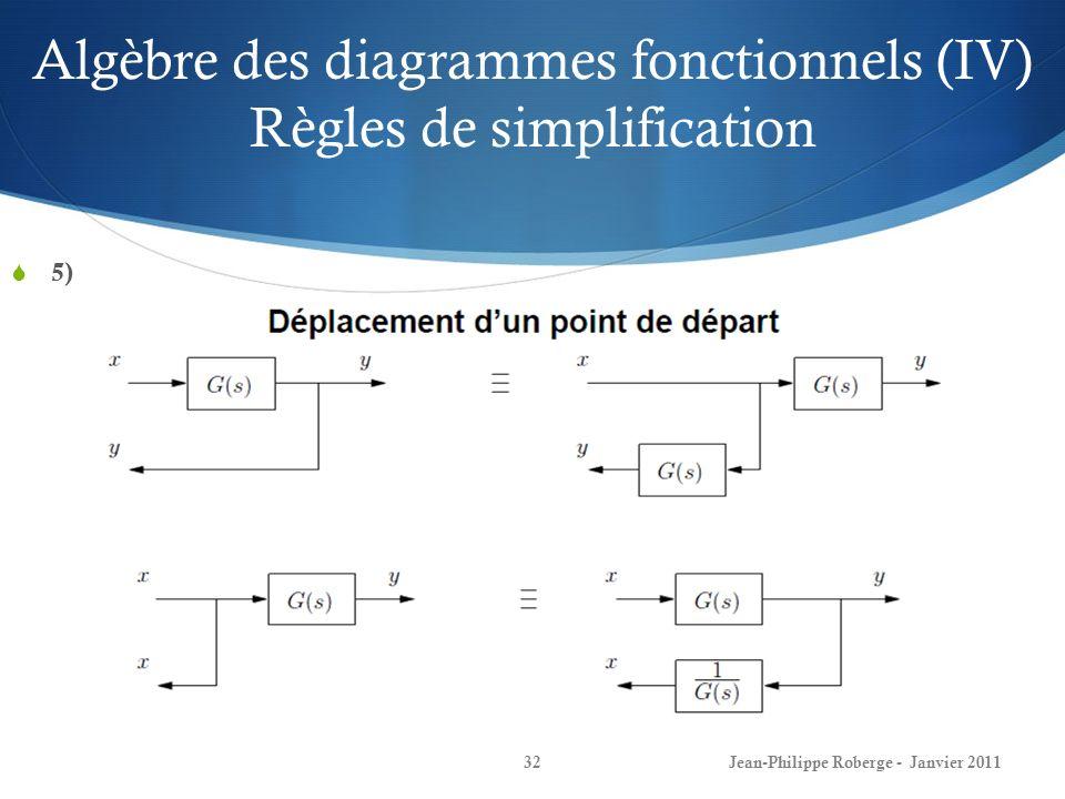Algèbre des diagrammes fonctionnels (IV) Règles de simplification 32 5) Jean-Philippe Roberge - Janvier 2011