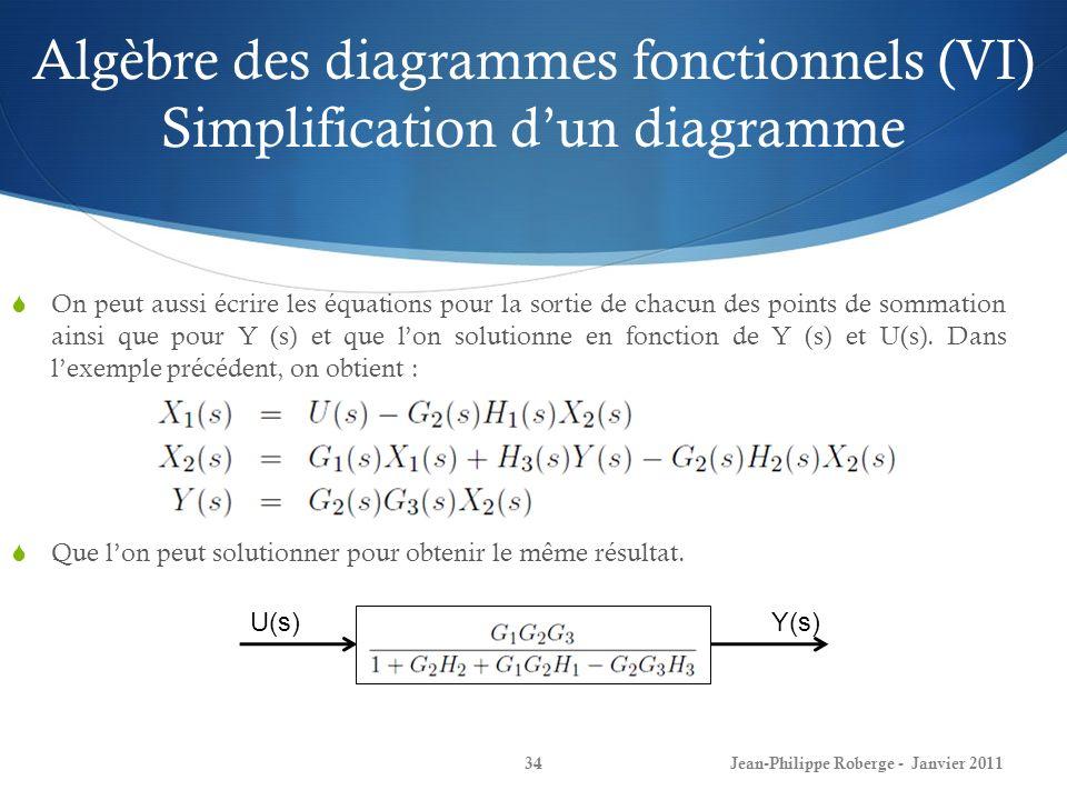 Algèbre des diagrammes fonctionnels (VI) Simplification dun diagramme 34 On peut aussi écrire les équations pour la sortie de chacun des points de som