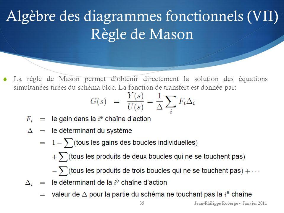 Algèbre des diagrammes fonctionnels (VII) Règle de Mason 35 La règle de Mason permet dobtenir directement la solution des équations simultanées tirées
