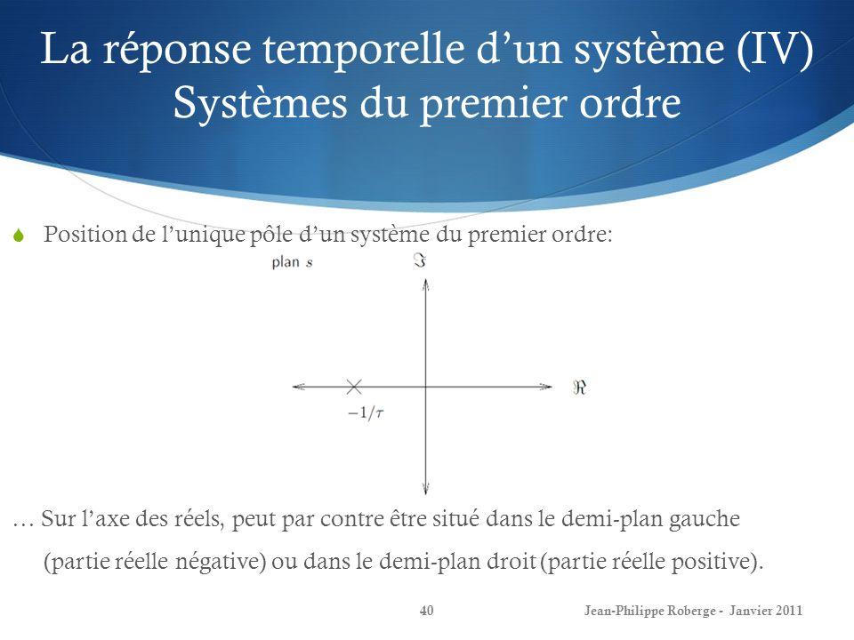 La réponse temporelle dun système (IV) Systèmes du premier ordre 40Jean-Philippe Roberge - Janvier 2011 Position de lunique pôle dun système du premie