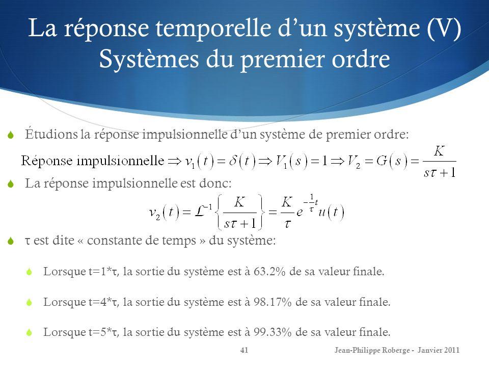 La réponse temporelle dun système (V) Systèmes du premier ordre 41Jean-Philippe Roberge - Janvier 2011 Étudions la réponse impulsionnelle dun système