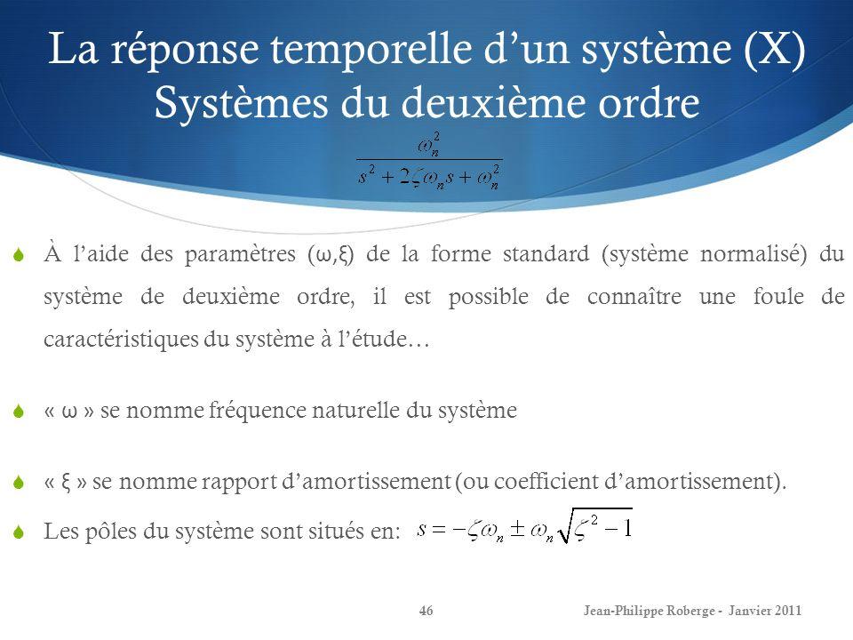 La réponse temporelle dun système (X) Systèmes du deuxième ordre 46Jean-Philippe Roberge - Janvier 2011 À laide des paramètres ( ω,ξ ) de la forme sta