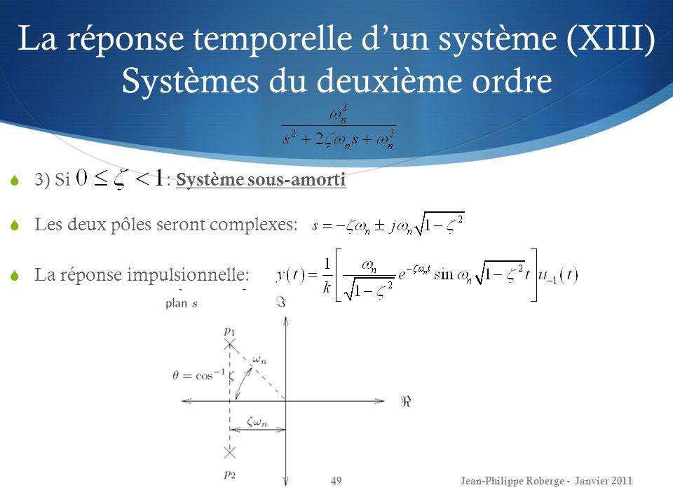 La réponse temporelle dun système (XIII) Systèmes du deuxième ordre 49Jean-Philippe Roberge - Janvier 2011 3) Si : Système sous-amorti Les deux pôles