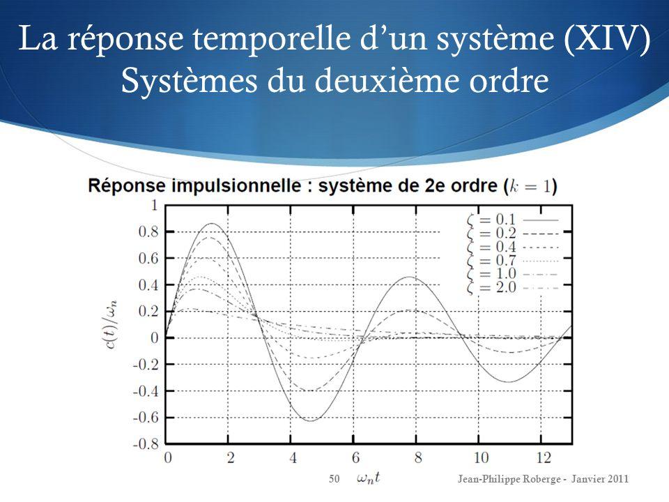La réponse temporelle dun système (XIV) Systèmes du deuxième ordre 50Jean-Philippe Roberge - Janvier 2011