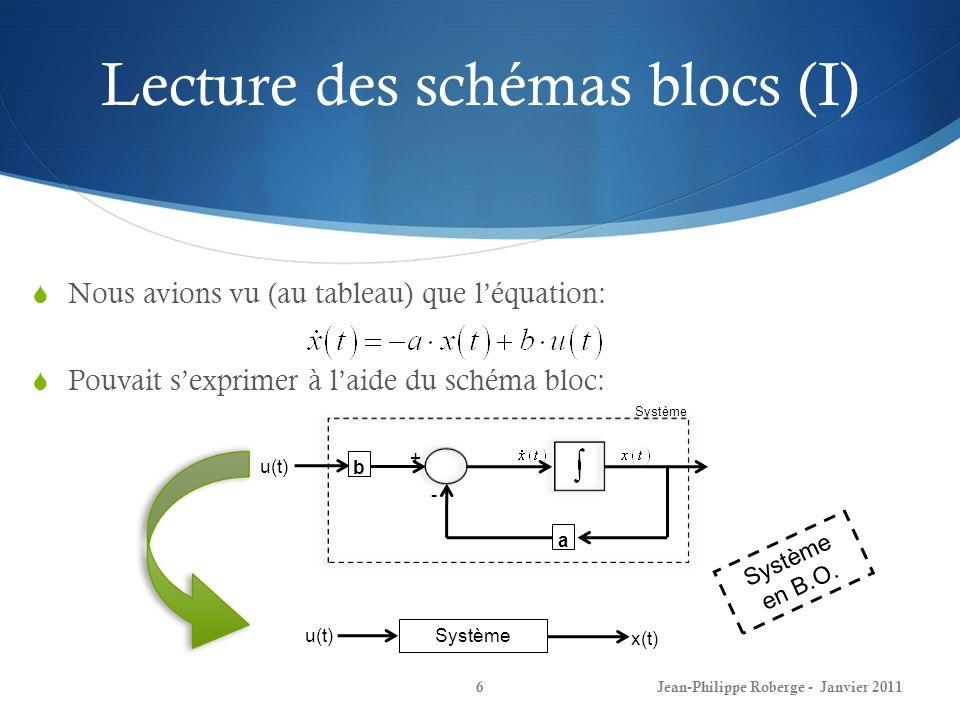 Lecture des schémas blocs (I) 6Jean-Philippe Roberge - Janvier 2011 Nous avions vu (au tableau) que léquation: Pouvait sexprimer à laide du schéma blo