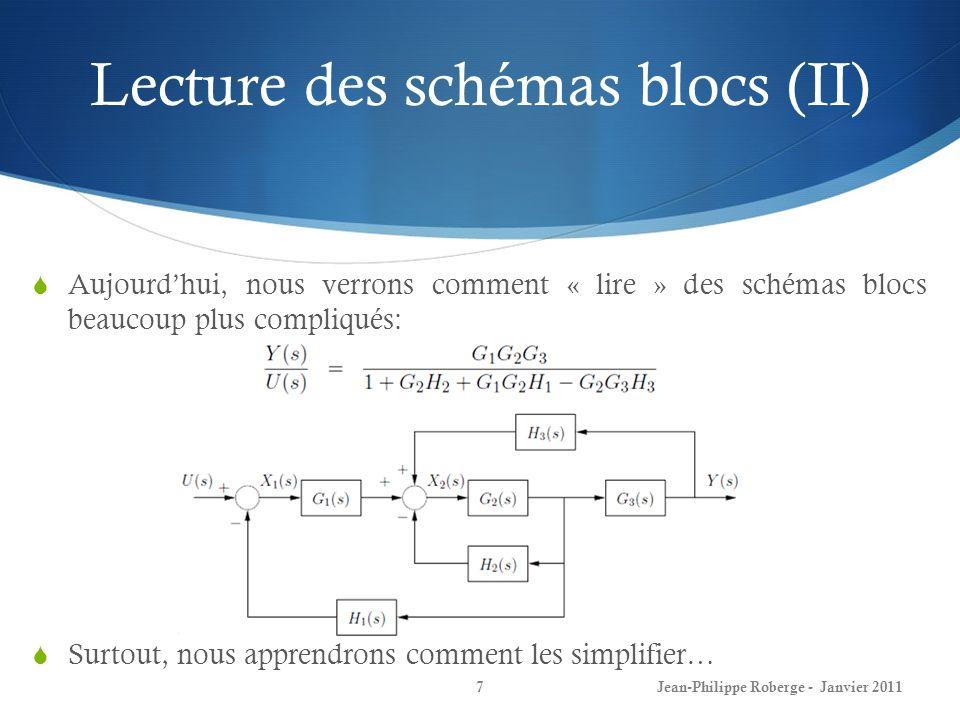 Lecture des schémas blocs (II) 7Jean-Philippe Roberge - Janvier 2011 Aujourdhui, nous verrons comment « lire » des schémas blocs beaucoup plus compliq