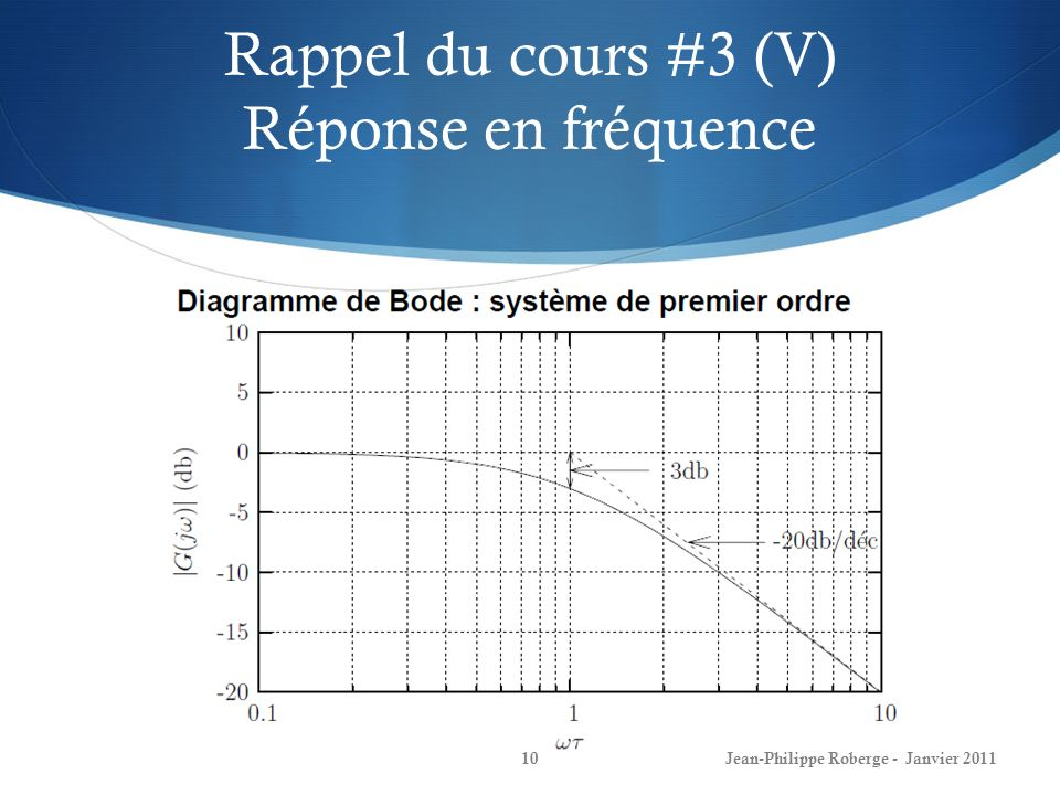 Rappel du cours #3 (V) Réponse en fréquence 10Jean-Philippe Roberge - Janvier 2011