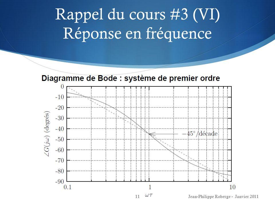 Rappel du cours #3 (VI) Réponse en fréquence 11Jean-Philippe Roberge - Janvier 2011