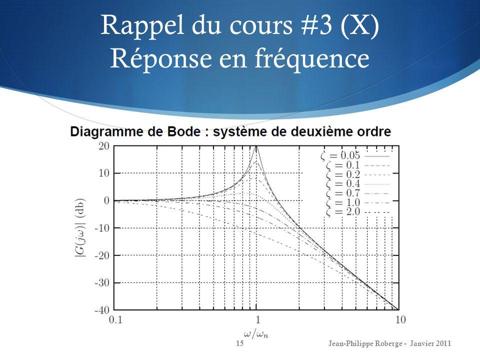 Rappel du cours #3 (X) Réponse en fréquence 15Jean-Philippe Roberge - Janvier 2011
