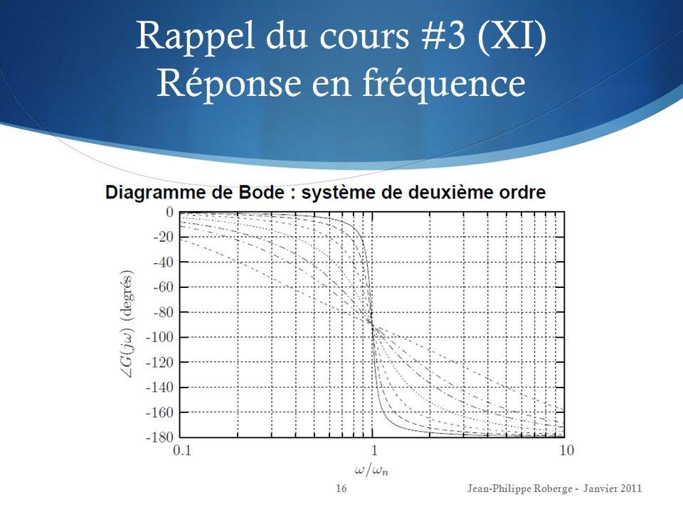 Rappel du cours #3 (XI) Réponse en fréquence 16Jean-Philippe Roberge - Janvier 2011