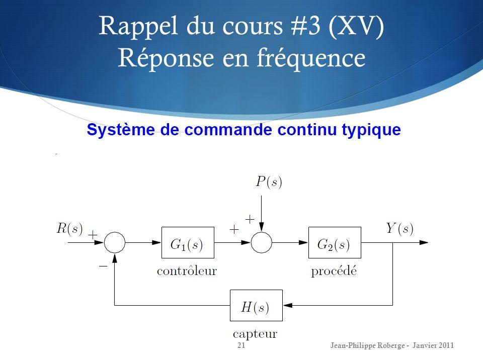 Rappel du cours #3 (XV) Réponse en fréquence 21Jean-Philippe Roberge - Janvier 2011
