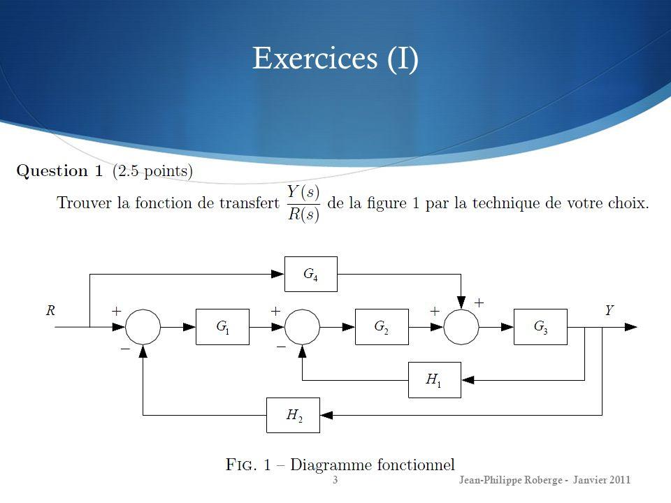 Rappel du cours #3 (IX) Réponse en fréquence 14Jean-Philippe Roberge - Janvier 2011 Pour il y a une fréquence de résonance ( G(jw)  > 1) : et la valeur de  G(jw)  est donnée par: Ainsi, pour de petites valeurs de < 0.5, on peut utiliser lapproximation : Pour = 0.707, la fréquence w n est la fréquence de coupure avec une atténuation de 3 décibels.