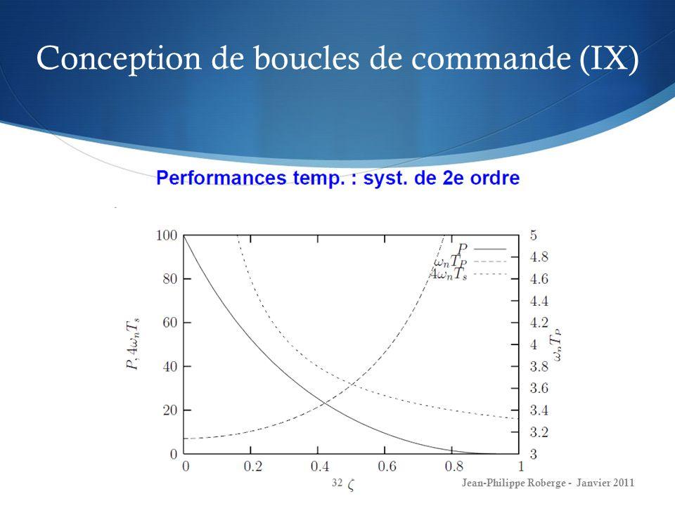 Conception de boucles de commande (IX) 32Jean-Philippe Roberge - Janvier 2011