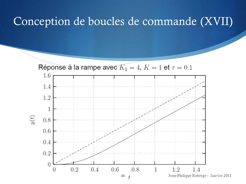Conception de boucles de commande (XVII) 46Jean-Philippe Roberge - Janvier 2011