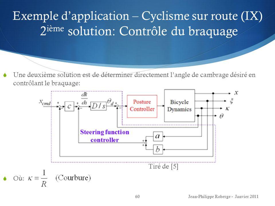 Exemple dapplication – Cyclisme sur route (IX) 2 ième solution: Contrôle du braquage 60Jean-Philippe Roberge - Janvier 2011 Une deuxième solution est