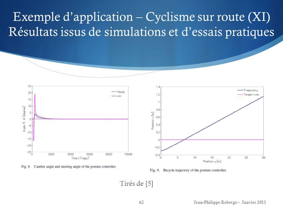 Exemple dapplication – Cyclisme sur route (XI) Résultats issus de simulations et dessais pratiques 62Jean-Philippe Roberge - Janvier 2011 Tirés de [5]