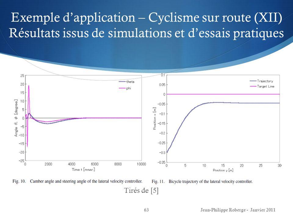 Exemple dapplication – Cyclisme sur route (XII) Résultats issus de simulations et dessais pratiques 63Jean-Philippe Roberge - Janvier 2011 Tirés de [5