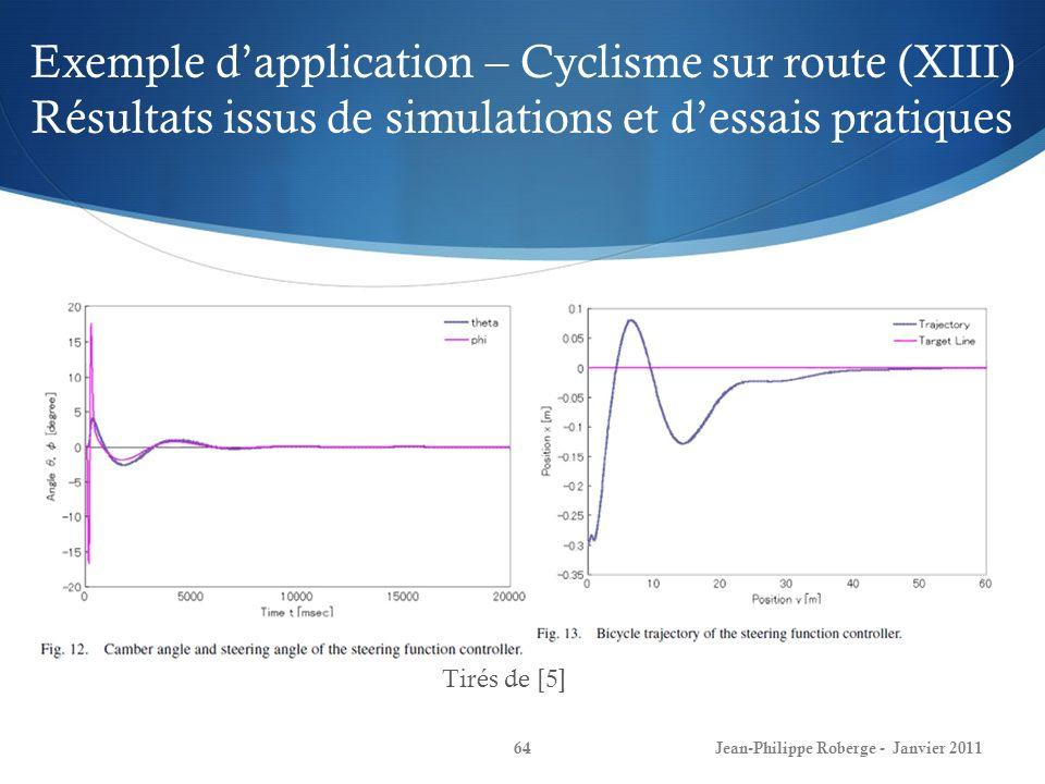 Exemple dapplication – Cyclisme sur route (XIII) Résultats issus de simulations et dessais pratiques 64Jean-Philippe Roberge - Janvier 2011 Tirés de [