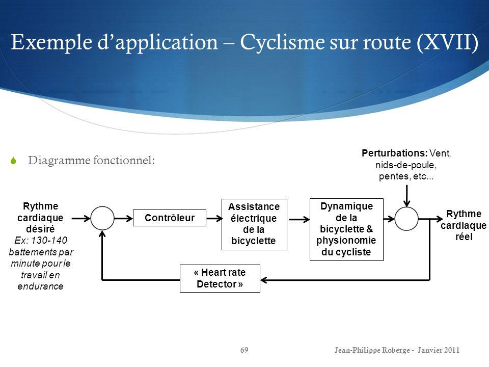 Exemple dapplication – Cyclisme sur route (XVII) 69Jean-Philippe Roberge - Janvier 2011 Diagramme fonctionnel: Contrôleur Rythme cardiaque désiré Ex: