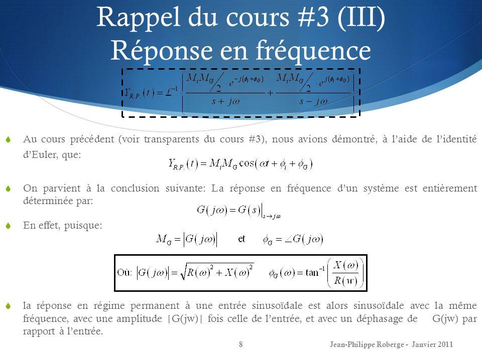 Rappel du cours #3 (IV) Réponse en fréquence 9Jean-Philippe Roberge - Janvier 2011 Vu que la réponse en régime permanent est entièrement déterminée par la quantité complexe G(jw), on appelle G(jw) la réponse fréquentielle du système.