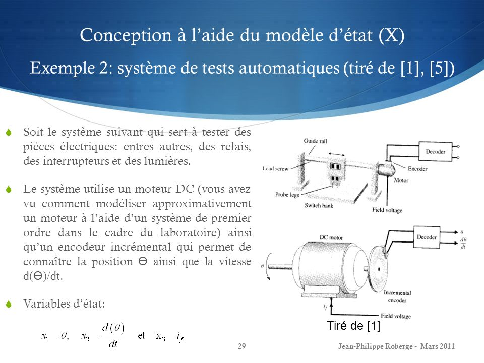 Conception à laide du modèle détat (X) Exemple 2: système de tests automatiques (tiré de [1], [5]) Soit le système suivant qui sert à tester des pièces électriques: entres autres, des relais, des interrupteurs et des lumières.