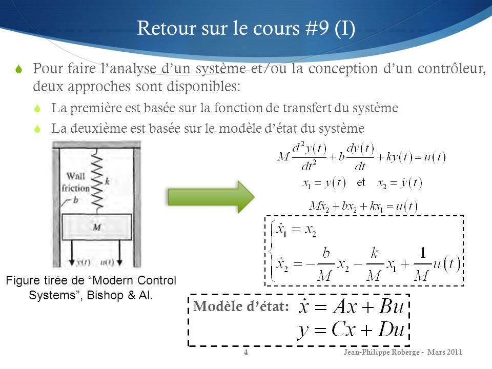 Contrôle intégral pour suivi de consigne (I) Sommaire de lapprentissage par rapport aux modèles détat: Nous avons appris ce quétait un modèle détat et comment mettre un système dynamique quelconque sous cette forme.