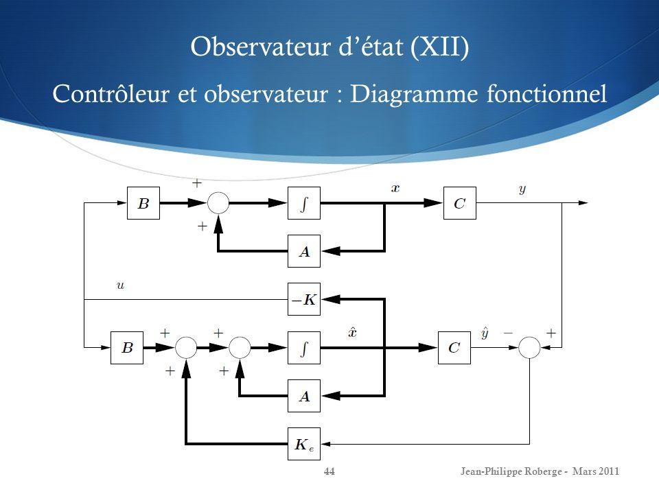 Observateur détat (XII) Contrôleur et observateur : Diagramme fonctionnel Jean-Philippe Roberge - Mars 201144