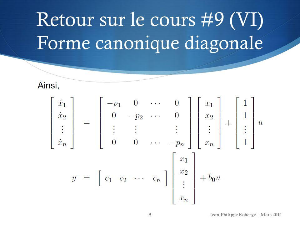 Conception à laide du modèle détat (XI) Exemple 2: système de tests automatiques (tiré de [1], [5]) Le diagramme fonctionnel du système en boucle ouverte est: Le modèle détat associé est: Jean-Philippe Roberge - Mars 201130 U(s) Amplificateur Champ magnétique Moteur V X 3 =I f X2X2 X 1 = (s)