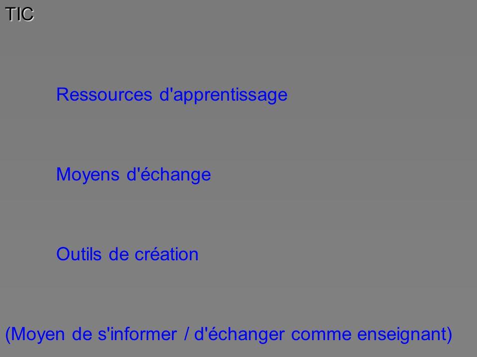 TIC Ressources d'apprentissage Moyens d'échange Outils de création (Moyen de s'informer / d'échanger comme enseignant)