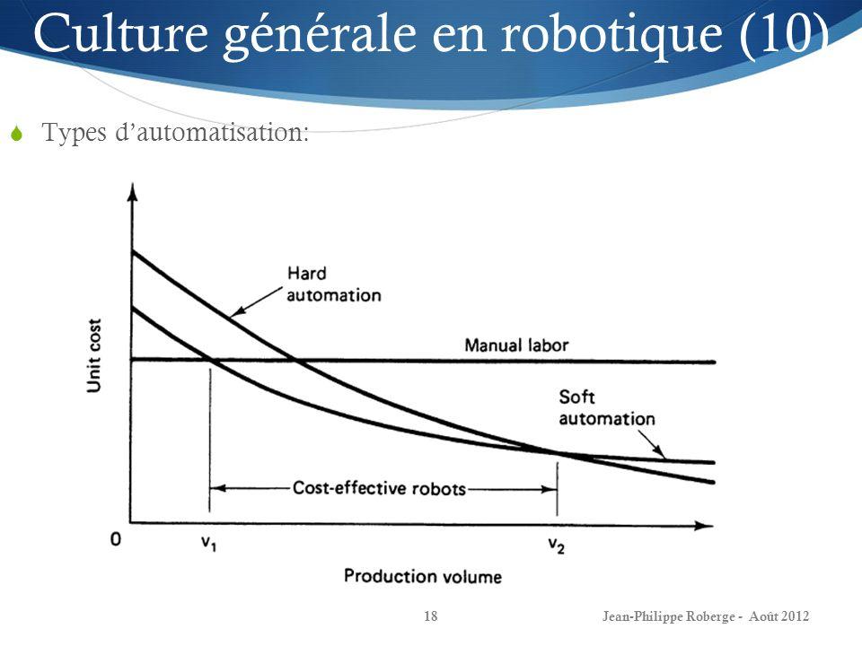Jean-Philippe Roberge - Août 201218 Culture générale en robotique (10) Types dautomatisation: