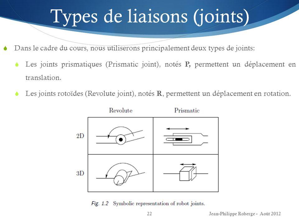 Jean-Philippe Roberge - Août 201222 Types de liaisons (joints) Dans le cadre du cours, nous utiliserons principalement deux types de joints: Les joint