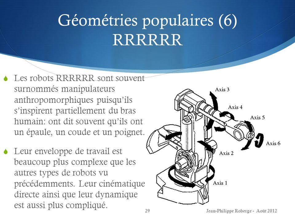Géométries populaires (6) RRRRRR Les robots RRRRRR sont souvent surnommés manipulateurs anthropomorphiques puisquils sinspirent partiellement du bras