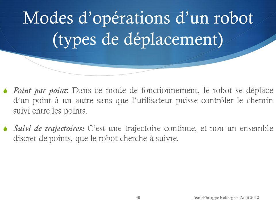 Modes dopérations dun robot (types de déplacement) Point par point: Dans ce mode de fonctionnement, le robot se déplace dun point à un autre sans que