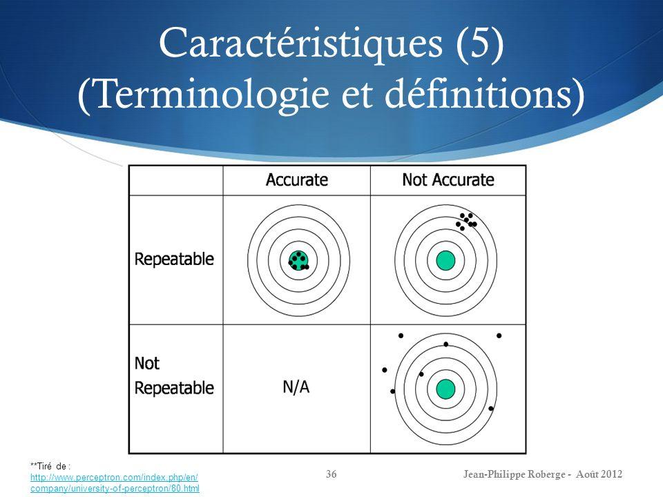 Caractéristiques (5) (Terminologie et définitions) Jean-Philippe Roberge - Août 201236 **Tiré de : http://www.perceptron.com/index.php/en/ company/uni