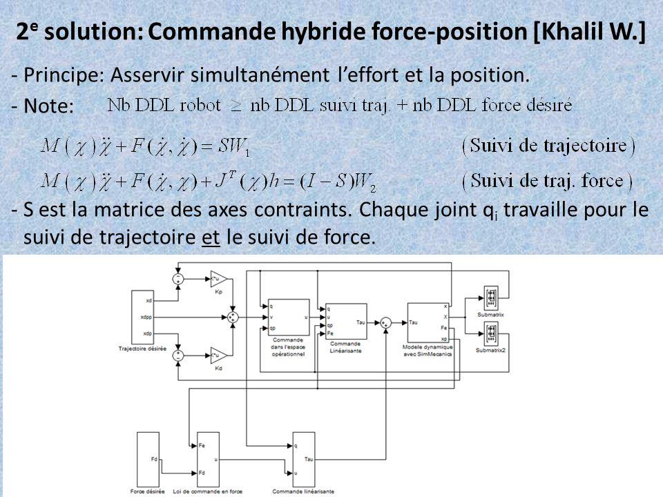 2 e solution: Commande hybride force-position [Khalil W.] - Principe: Asservir simultanément leffort et la position. - Note: - S est la matrice des ax